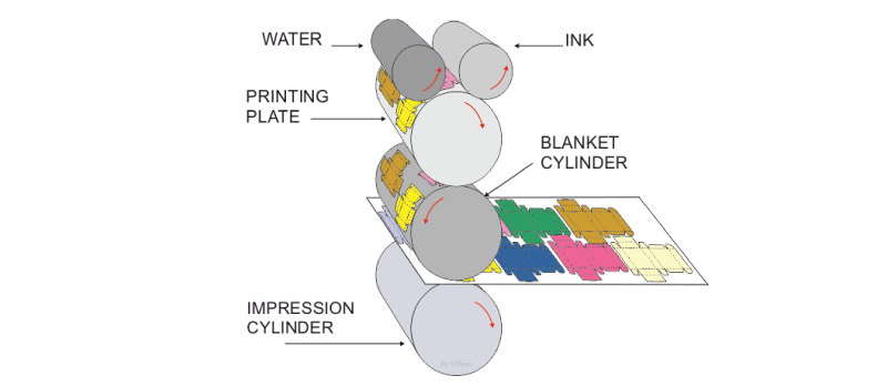 printingchillers-lithography-12